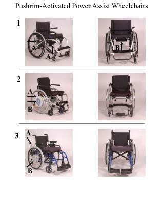Pushrim-Activated Power Assist Wheelchairs