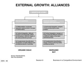 EXTERNAL GROWTH: ALLIANCES