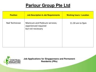 Job Applications for Singaporeans and Permanent Residents (PRs)
