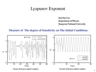 Lyapunov Exponent