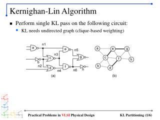 Kernighan-Lin Algorithm