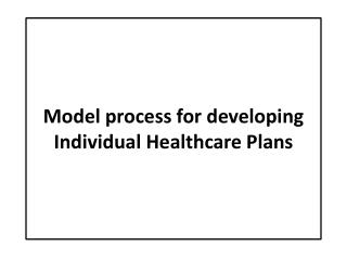 Model process for developing  Individual  H ealthcare Plans