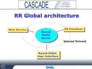 Round Robin User Interface