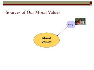 Sources of Our Moral Values
