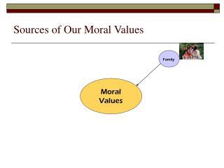 presentation on moral values Moral values - download as powerpoint presentation (ppt), pdf file (pdf), text file (txt) or view presentation slides online teaching moral values.