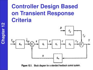 Controller Design Based on Transient Response Criteria