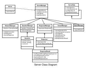 Server Class Diagram