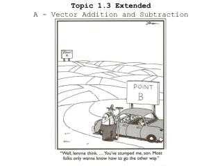 Topic 1.3 Extended A -  Vector Addition and Subtraction