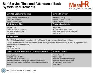 Self-Service Time and Attendance Basic System Requirements