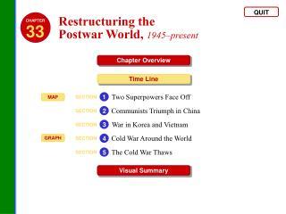 Restructuring the  Postwar World ,  1945�present