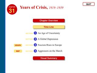Years of Crisis ,  1919–1939