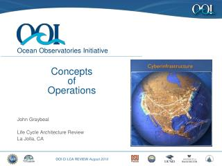 Concepts of Operations