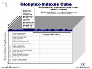 Globplex-Domains