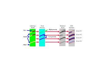 Lithology Fluids