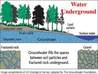 Water Underground
