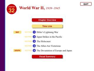 World War II ,  1939–1945
