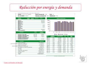 Reducción por energía y demanda