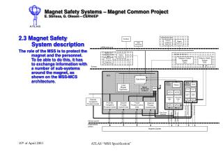Magnet Safety Systems � Magnet Common Project E. Sbrissa, G. Olesen � CERN/EP