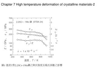 Chapter 7 High temperature deformation of crystalline materials-2