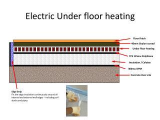 Electric Under floor heating