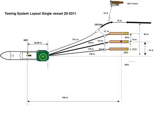 Towing System Layout Single vessel 2D 6211
