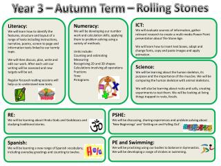 Year 3 – Autumn Term – Rolling Stones