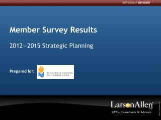 Member Survey Results