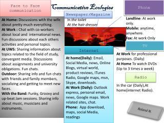 Communicative Ecologies