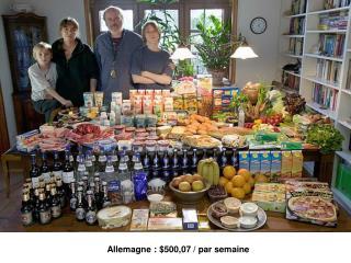Allemagne : $500,07 / par semaine