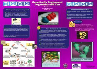Genetically Engineered Organisms and You Jennifer Luc Spring High School Spring, TX