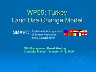 WP05: Turkey L and  U se  C hange  M odel