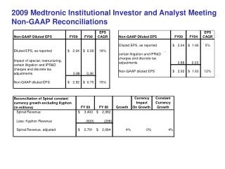 2009 Medtronic Institutional Investor and Analyst Meeting Non-GAAP Reconciliations