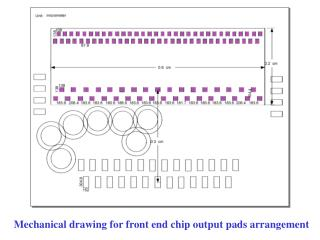 Mechanical drawing for front end chip output pads arrangement
