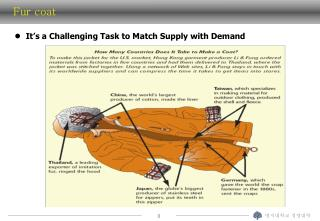 It's a Challenging Task to Match Supply with Demand