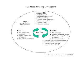 MCG Model for Group Development