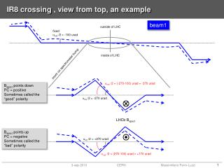 IR8  crossing  ,  view from  top, an  example