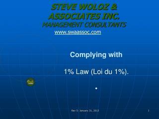 S TEVE WOLOZ &  ASSOCIATES INC. MANAGEMENT CONSULTANTS