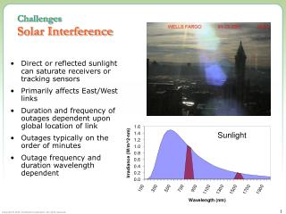 Challenges Solar Interference