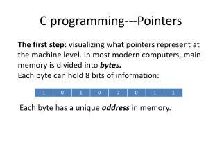 C programming---Pointers