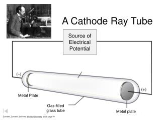 A Cathode Ray Tube