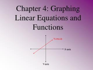 Chapter 4: Graphing Linear Equations and Functions