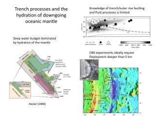 Trench processes and the hydration of downgoing oceanic mantle