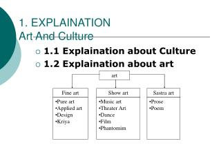 1.  EXPLAINATION Art And Culture