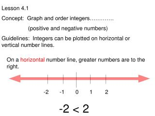 Lesson 4.1 Concept:  Graph and order integers………….