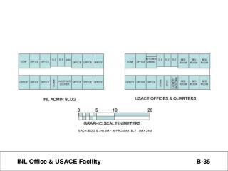 INL Office & USACE Facility                                                       B-35