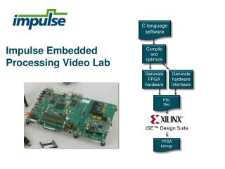 Impulse Embedded Processing Video Lab