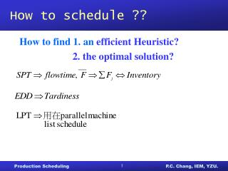 How to schedule ??