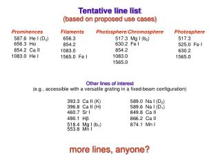 Tentative line list (based on proposed use cases)