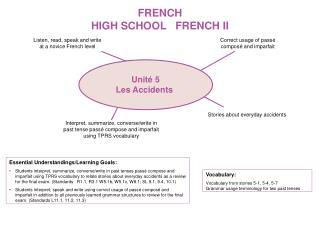 FRENCH HIGH SCHOOL   FRENCH II