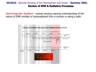 OC3522  -  Remote Sensing of the Atmosphere and Ocean  -  Summer 2001